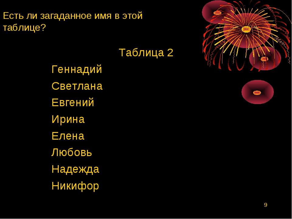 * Есть ли загаданное имя в этой таблице? Таблица 2 Геннадий Светлана Евгений...