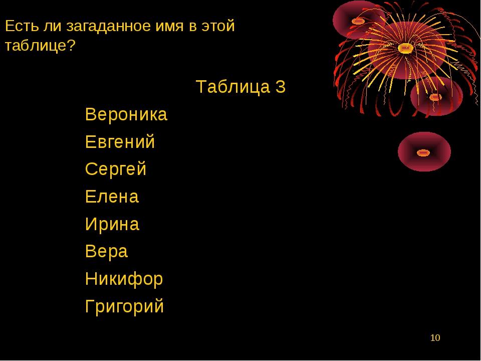 * Есть ли загаданное имя в этой таблице? Таблица 3 Вероника Евгений Сергей Ел...