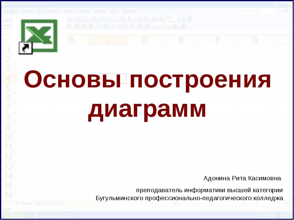 Основы построения диаграмм Адонина Рита Касимовна преподаватель информатики в...