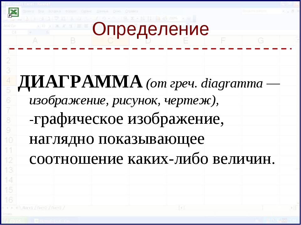Определение ДИАГРАММА (от греч. diagramma — изображение, рисунок, чертеж), -г...