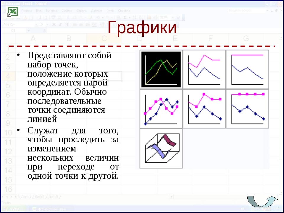 Графики Представляют собой набор точек, положение которых определяется парой...