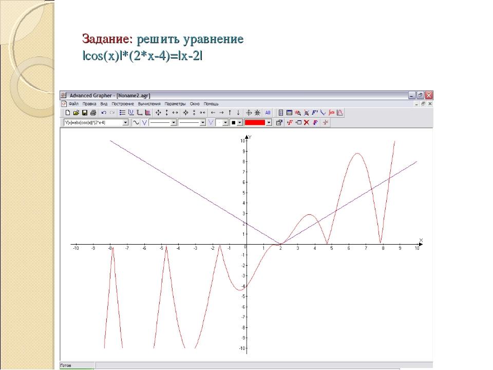 Задание: решить уравнение |cos(x)|*(2*x-4)=|x-2|