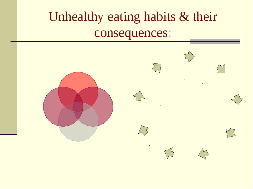 Unhealthy eating habits & their consequences: