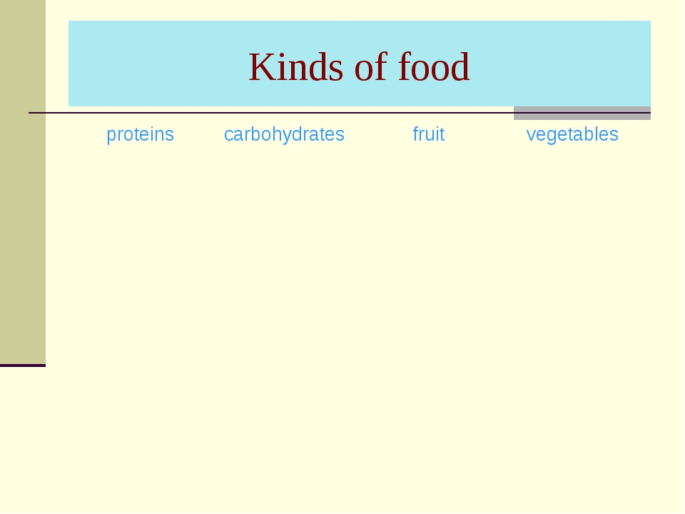 Kinds of food proteins	carbohydrates	fruit	vegetables