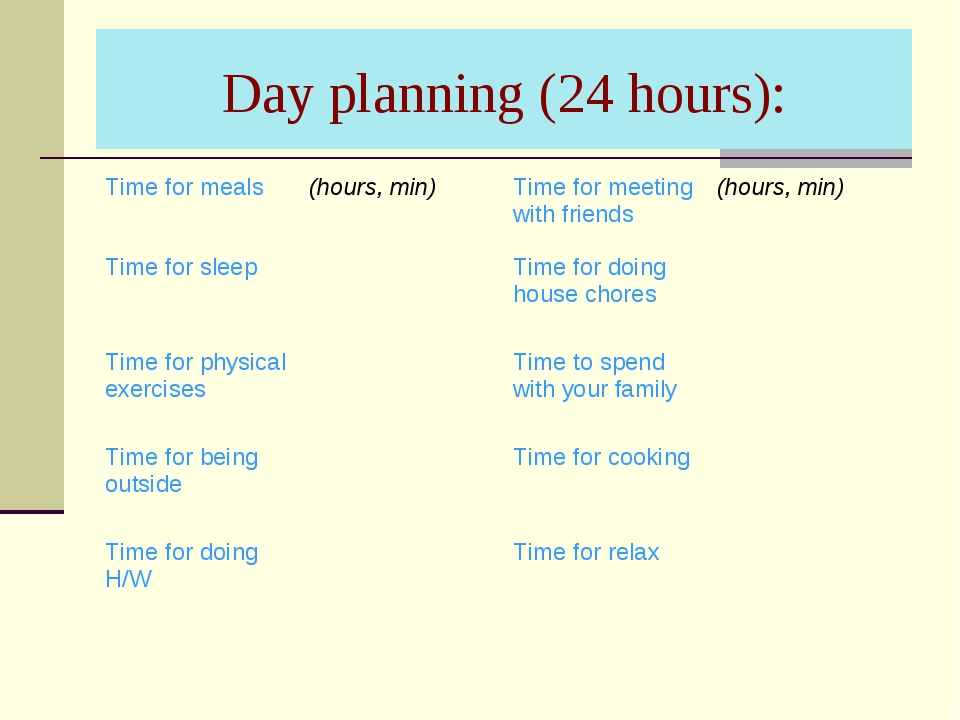 Day planning (24 hours): Time for meals	(hours, min)	Time for meeting with fr