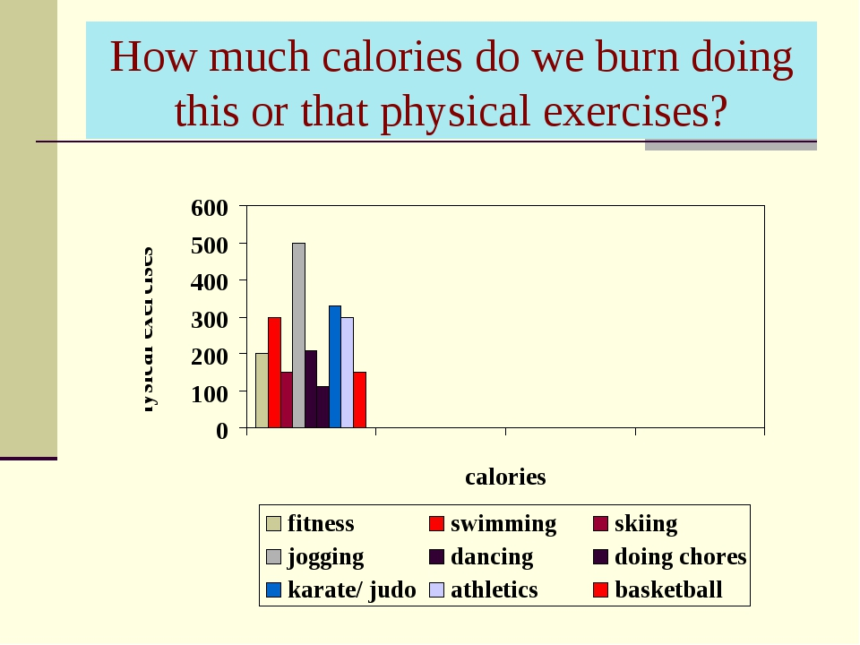 How much calories do we burn doing this or that physical exercises?