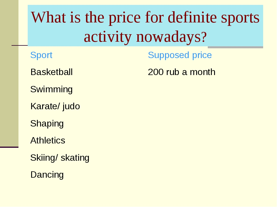What is the price for definite sports activity nowadays? Sport	Supposed price