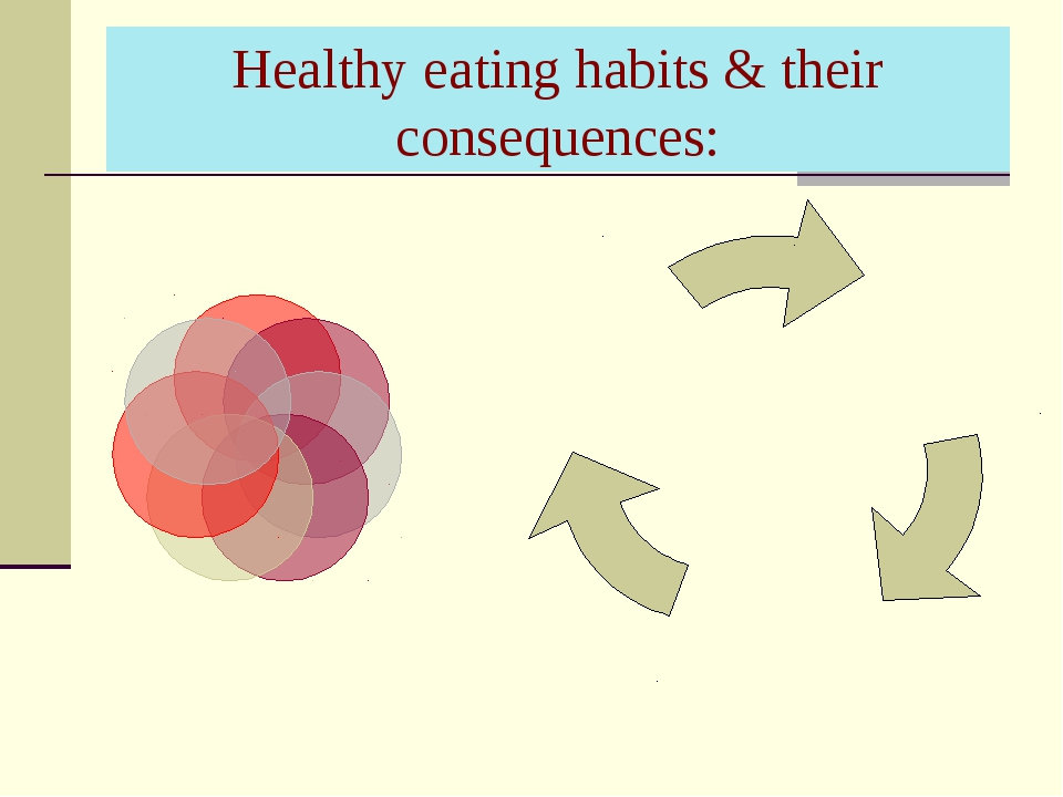 Healthy eating habits & their consequences:
