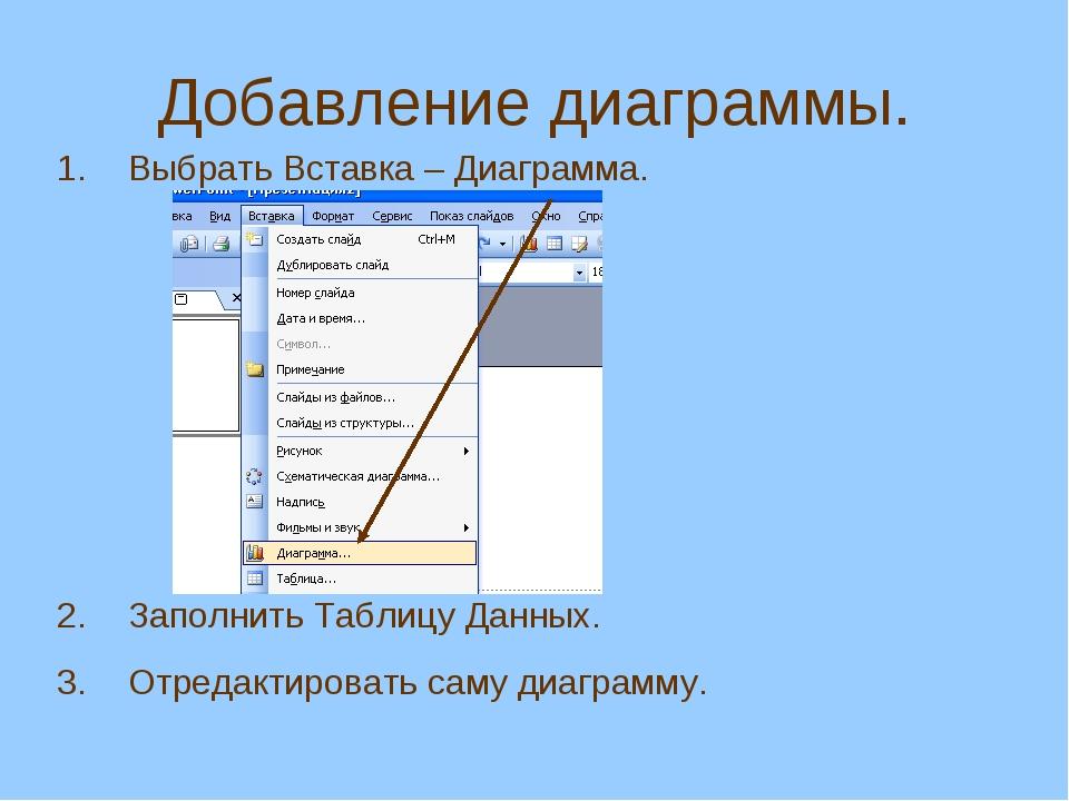 Добавление диаграммы. Выбрать Вставка – Диаграмма. Заполнить Таблицу Данных....