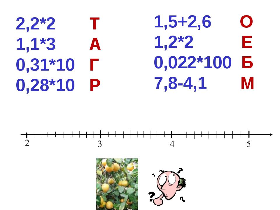 2,2*2 Т 1,1*3 А 0,31*10 Г 0,28*10 Р 1,5+2,6 О 1,2*2 Е 0,022*100 Б 7,8-4,1 М