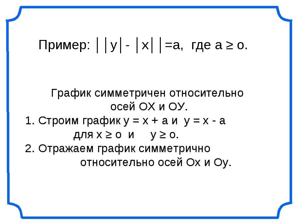 Пример: ││у│- │х││=а, где а ≥ о. График симметричен относительно осей ОХ и ОУ...
