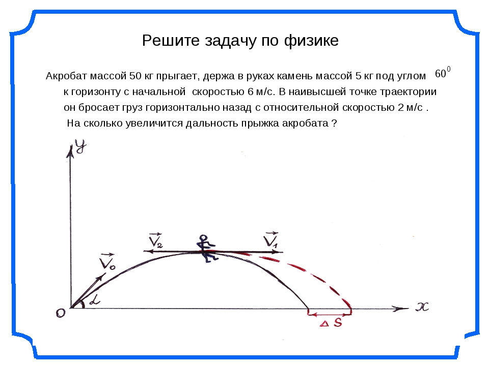 Решите задачу по физике Акробат массой 50 кг прыгает, держа в руках камень м...