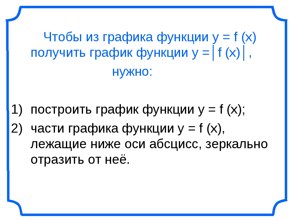Чтобы из графика функции у = f (x) получить график функции у =│f (x)│, нужно...