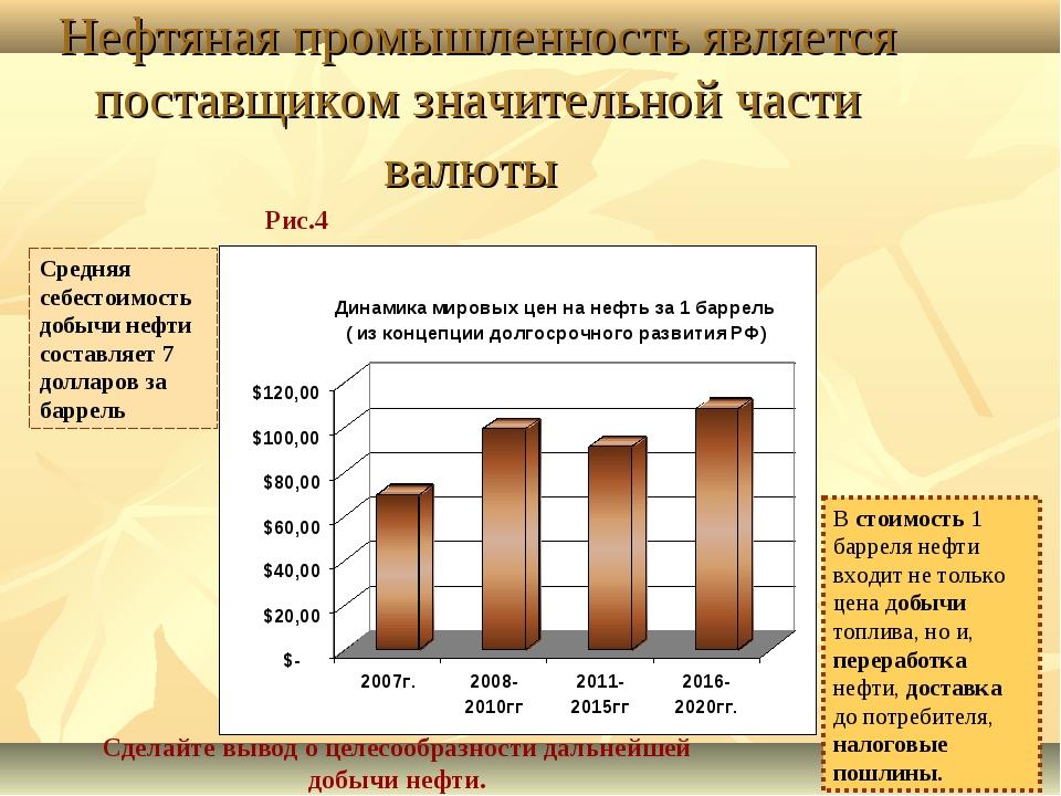 Нефтяная промышленность является поставщиком значительной части валюты Рис.4...