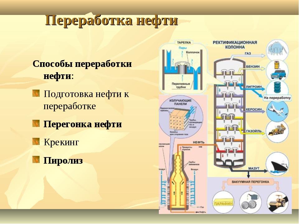 Переработка нефти Способы переработки нефти: Подготовка нефти к переработке П...