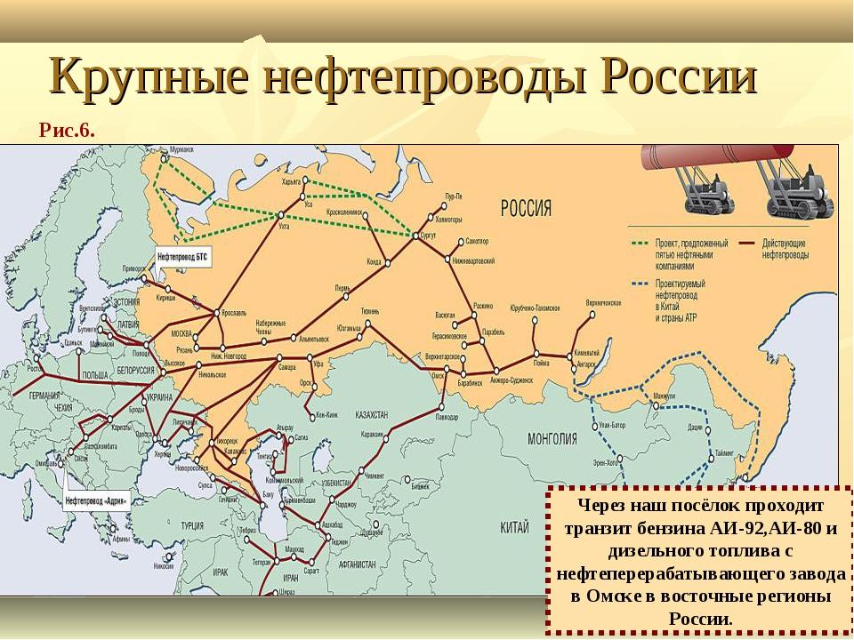 Крупные нефтепроводы России Рис.6. Через наш посёлок проходит транзит бензина...