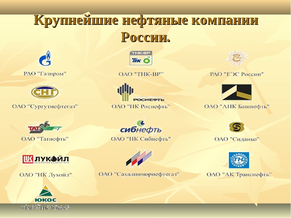 Крупнейшие нефтяные компании России.