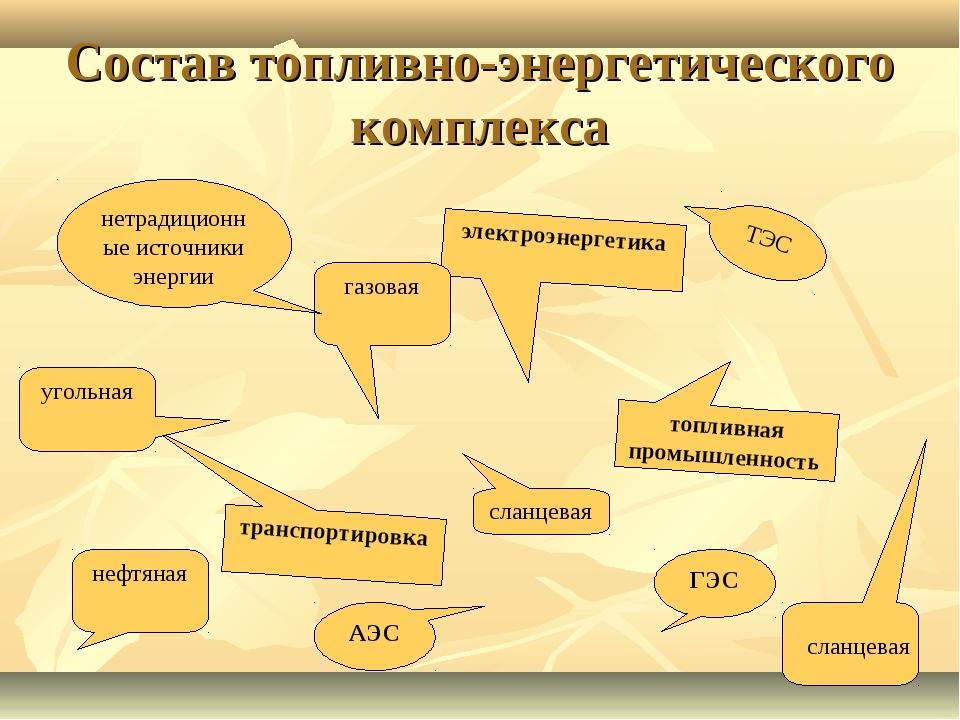 Состав топливно-энергетического комплекса электроэнергетика топливная промышл...