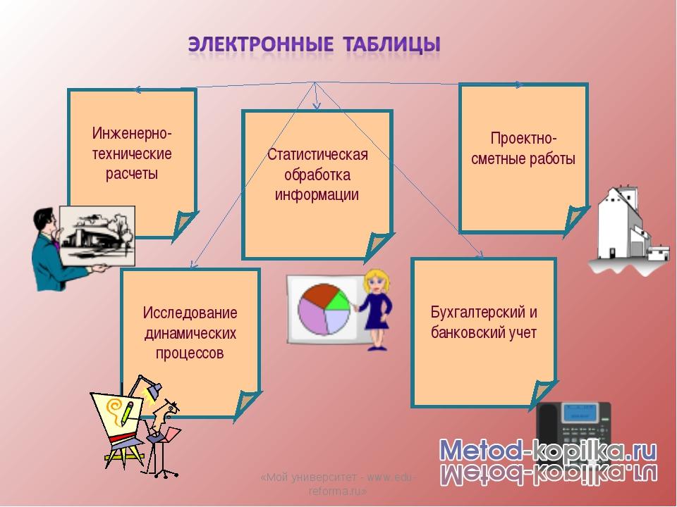 Инженерно-технические расчеты Статистическая обработка информации Проектно-см...