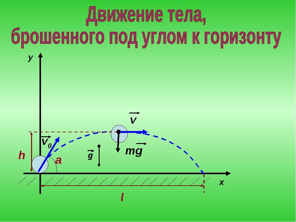 y x v0 mg g v h l a