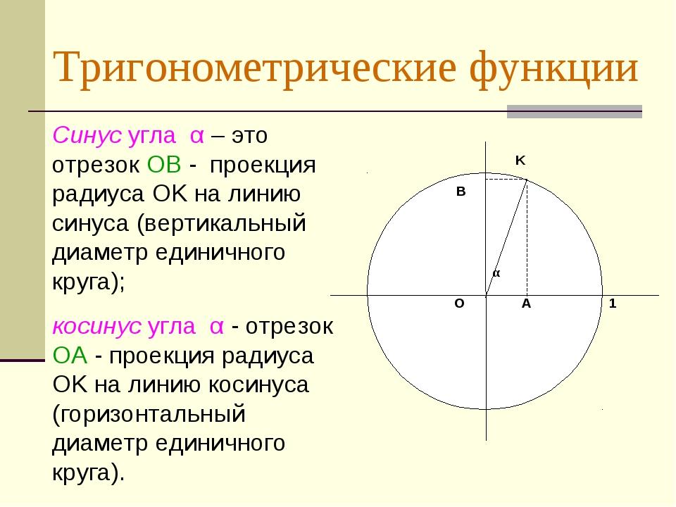Тригонометрические функции Синус угла α – это отрезок OB - проекция радиуса...