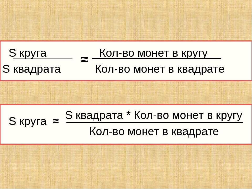 S круга Кол-во монет в кругу S квадрата Кол-во монет в квадрате ≈ S круга ≈...