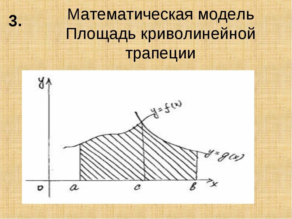Математическая модель Площадь криволинейной трапеции 3.
