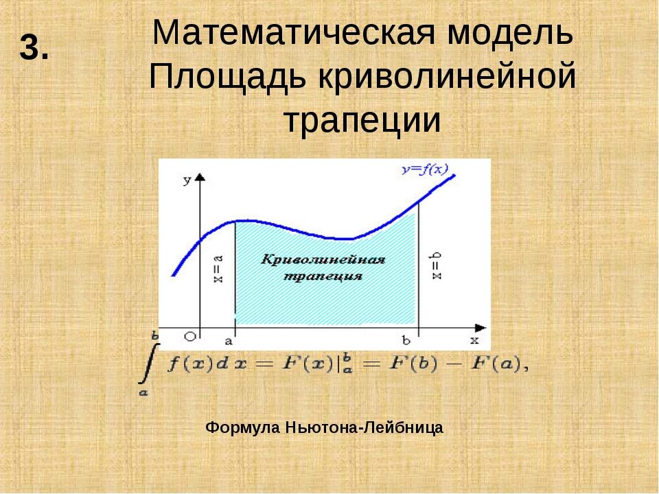 Математическая модель Площадь криволинейной трапеции Формула Ньютона-Лейбница...