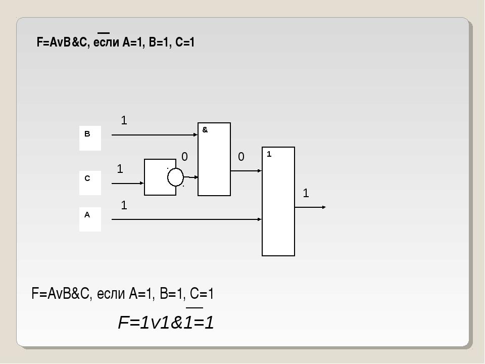 F=AvB&C, если А=1, В=1, С=1 F=AvB&C, если А=1, В=1, С=1