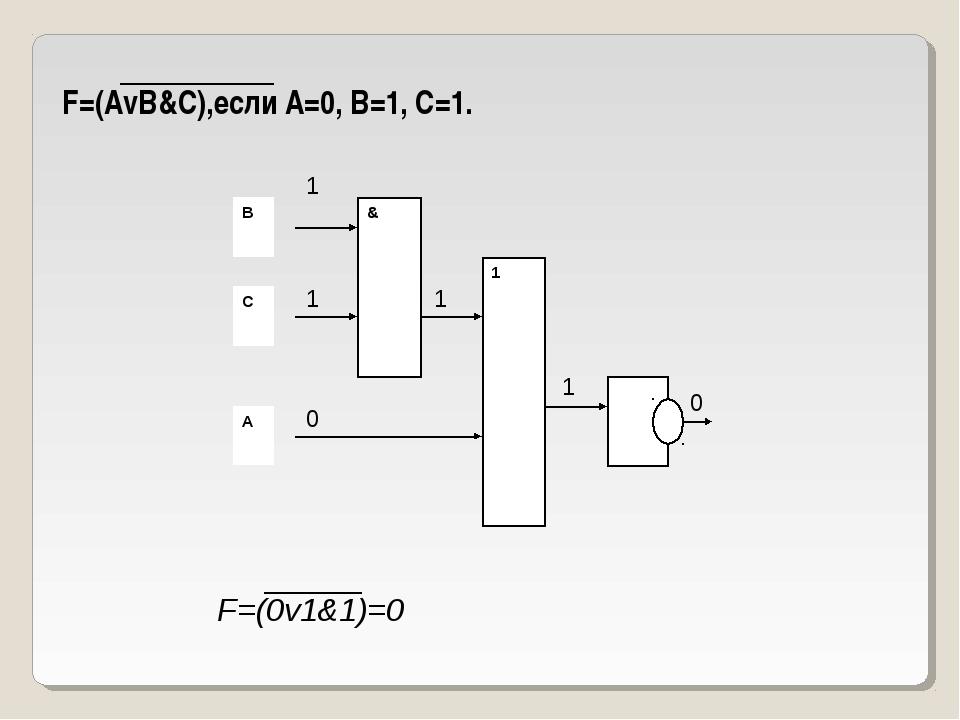 F=(AvB&C),если А=0, В=1, С=1.