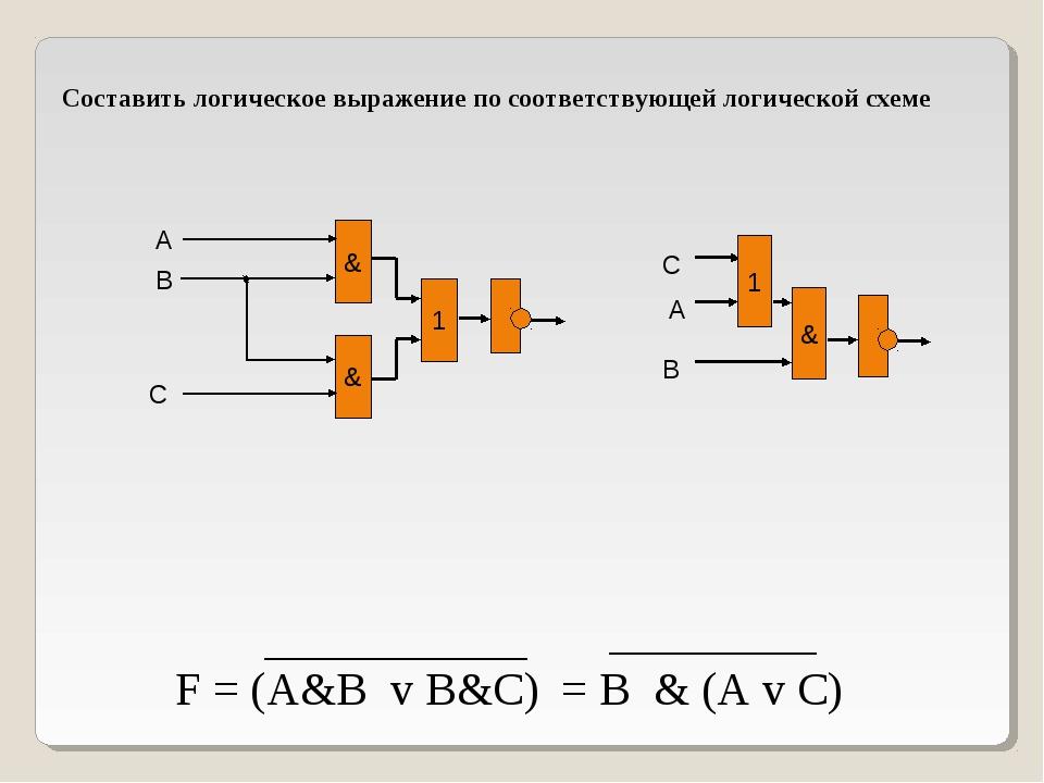 Составить логическое выражение по соответствующей логической схеме
