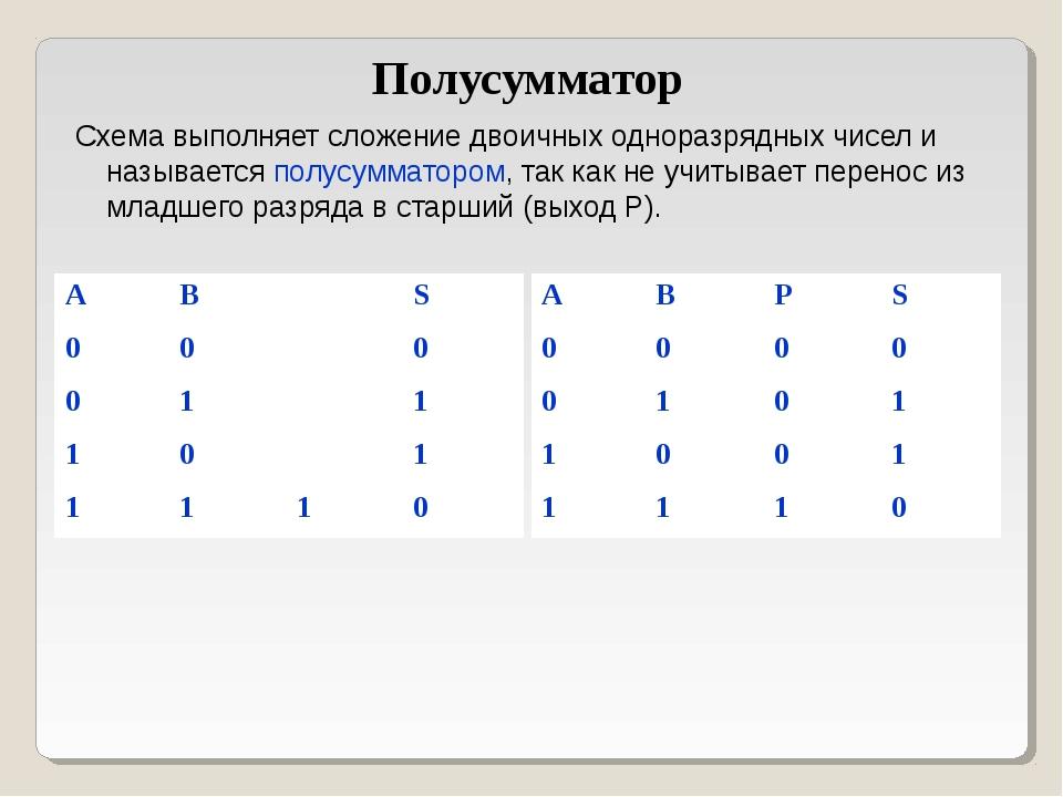 Полусумматор Схема выполняет сложение двоичных одноразрядных чисел и называет...