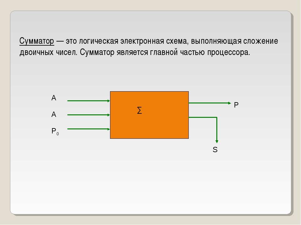 Сумматор — это логическая электронная схемa, выполняющая сложение двоичных чи...