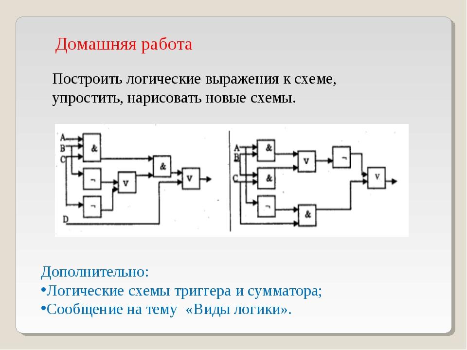 Домашняя работа Построить логические выражения к схеме, упростить, нарисовать...