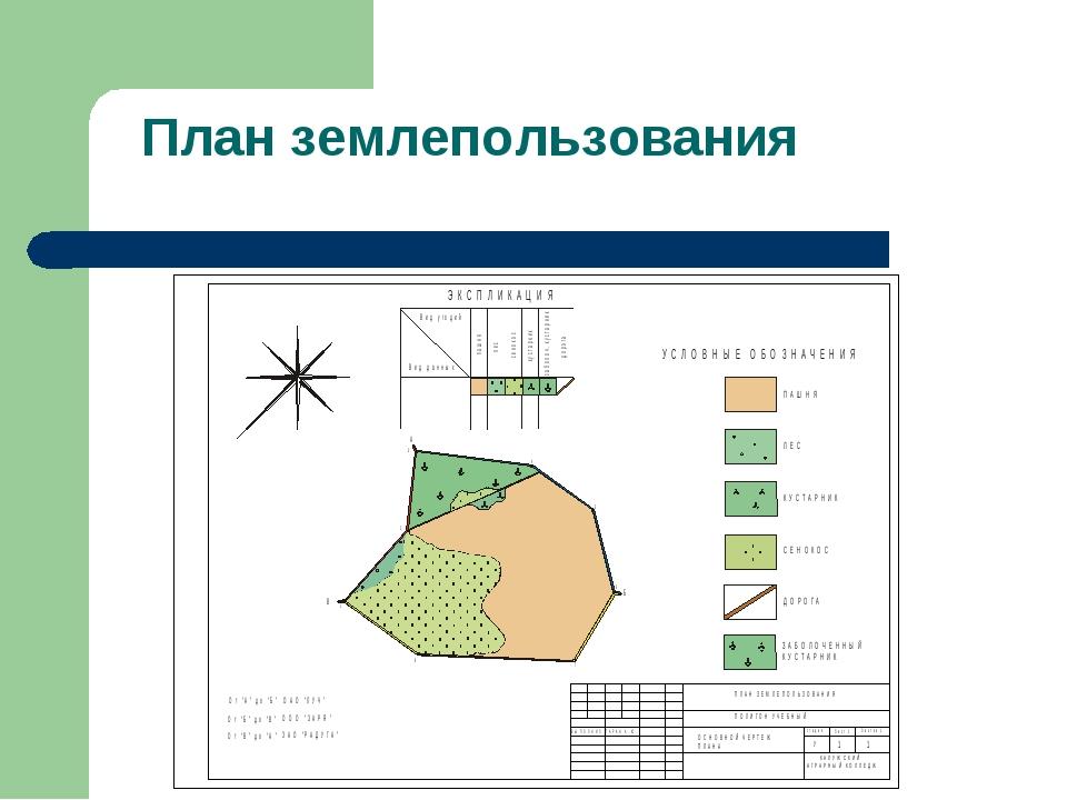 План землепользования