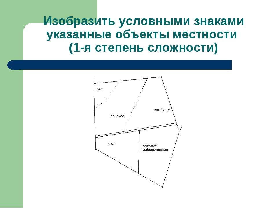 Изобразить условными знаками указанные объекты местности (1-я степень сложнос...