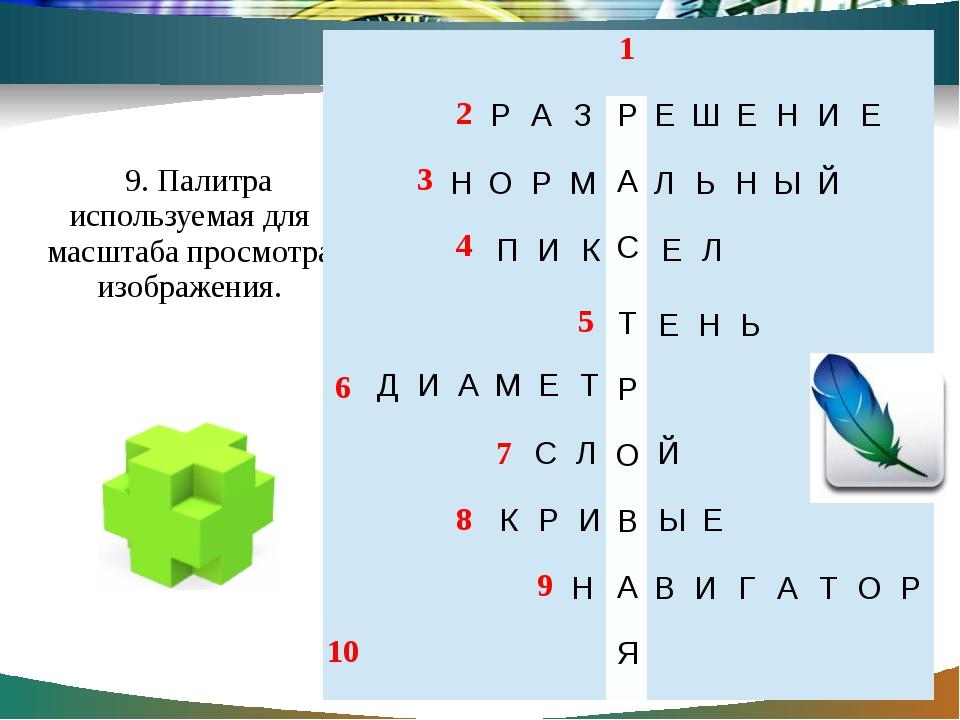 9. Палитра используемая для масштаба просмотра изображения. 1 2  3 4 5 6  7...