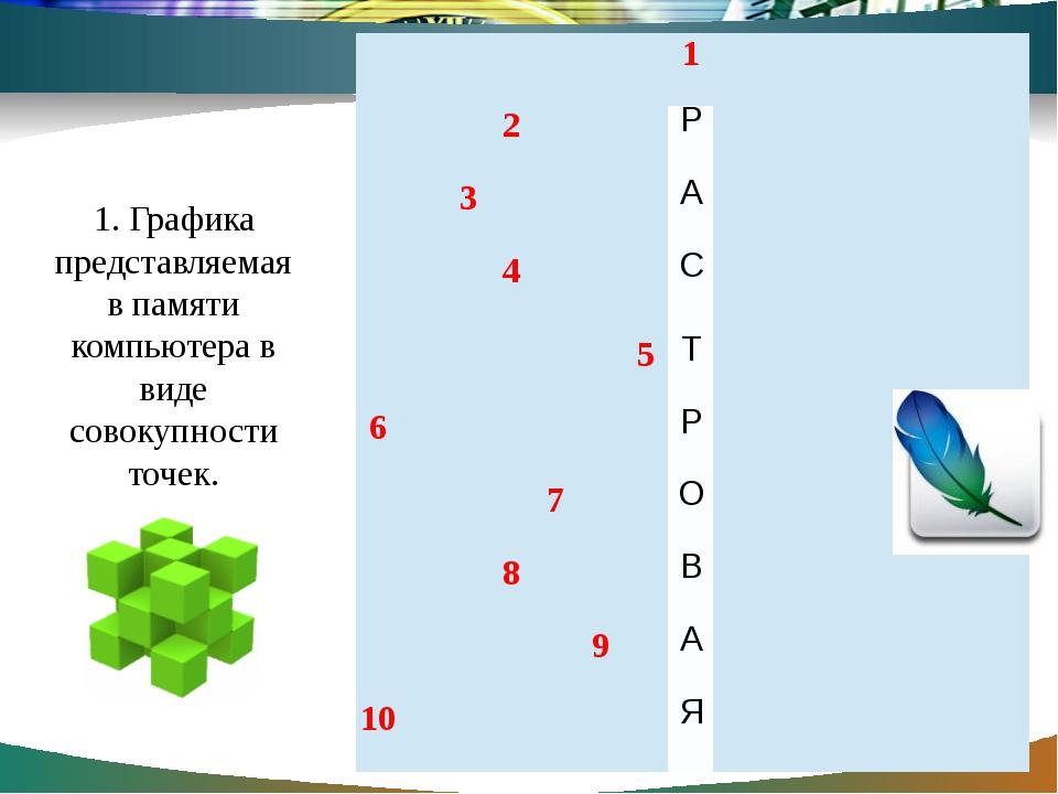 1. Графика представляемая в памяти компьютера в виде совокупности точек. 1 2...