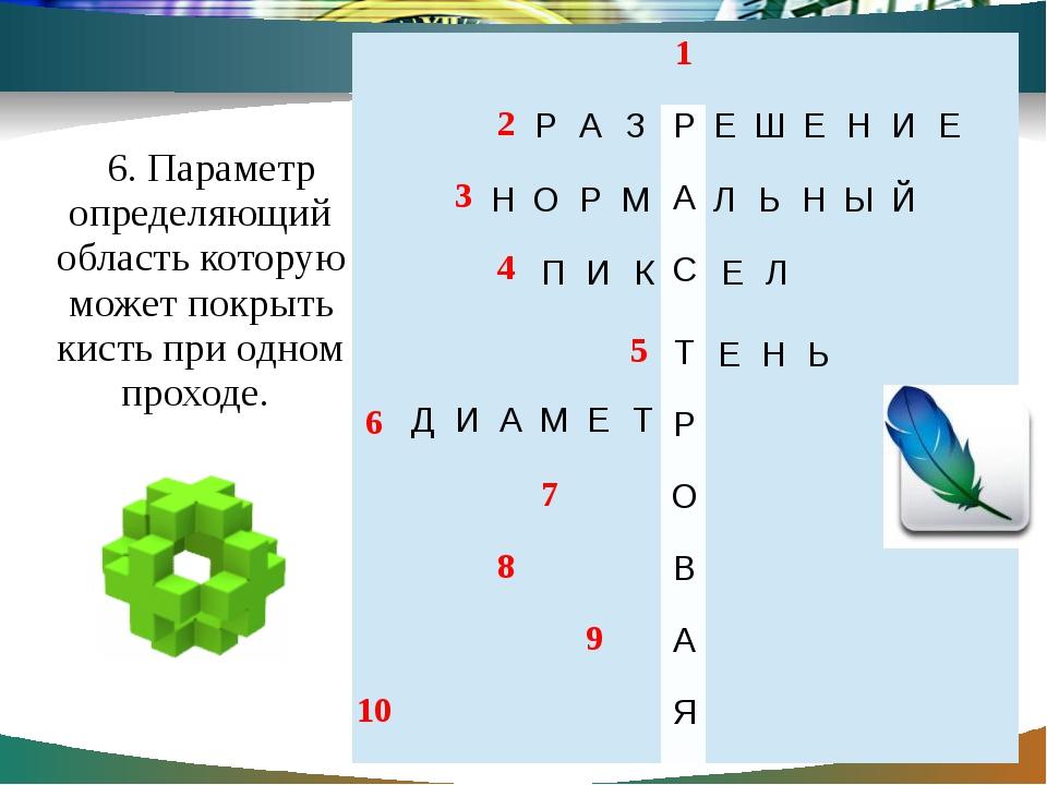 6. Параметр определяющий область которую может покрыть кисть при одном проход...