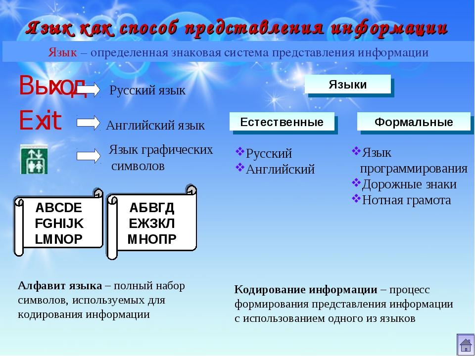Язык как способ представления информации Язык – определенная знаковая система...