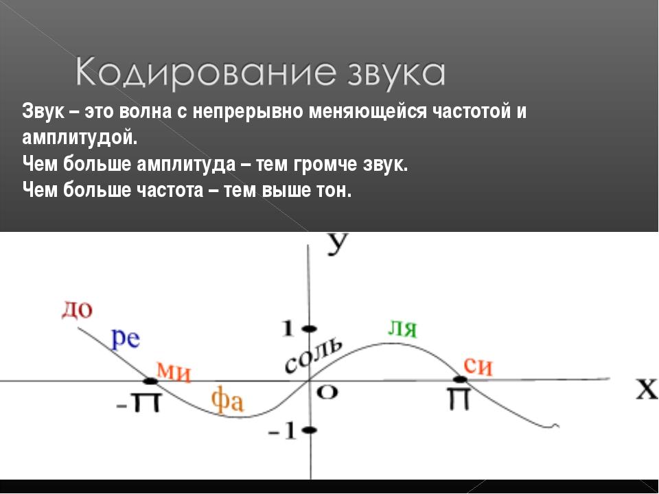 Звук – это волна с непрерывно меняющейся частотой и амплитудой. Чем больше ам...