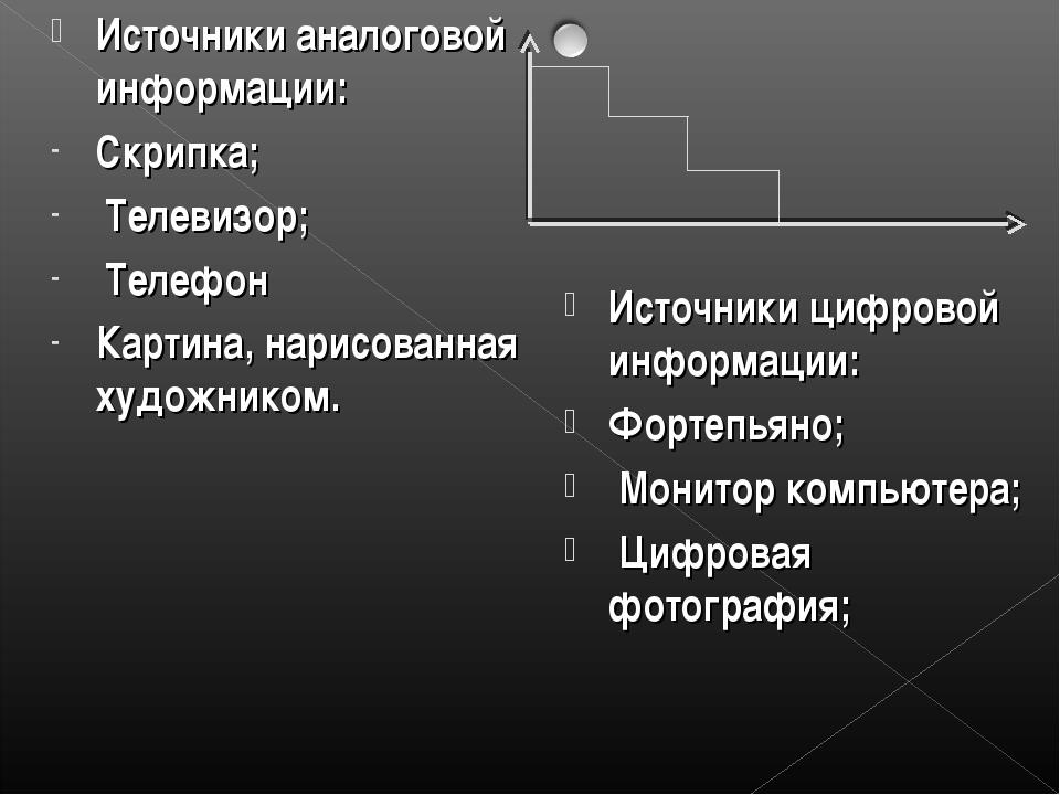 Источники аналоговой информации: Скрипка; Телевизор; Телефон Картина, нарисов...