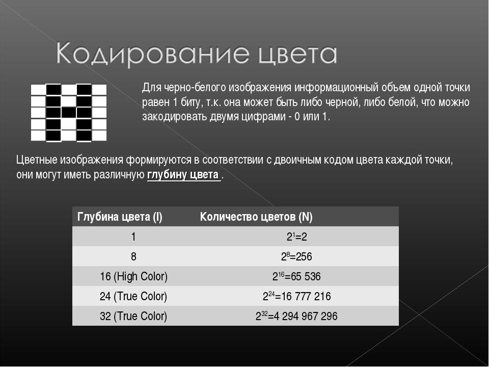 Для черно-белого изображения информационный объем одной точки равен 1 биту, т...