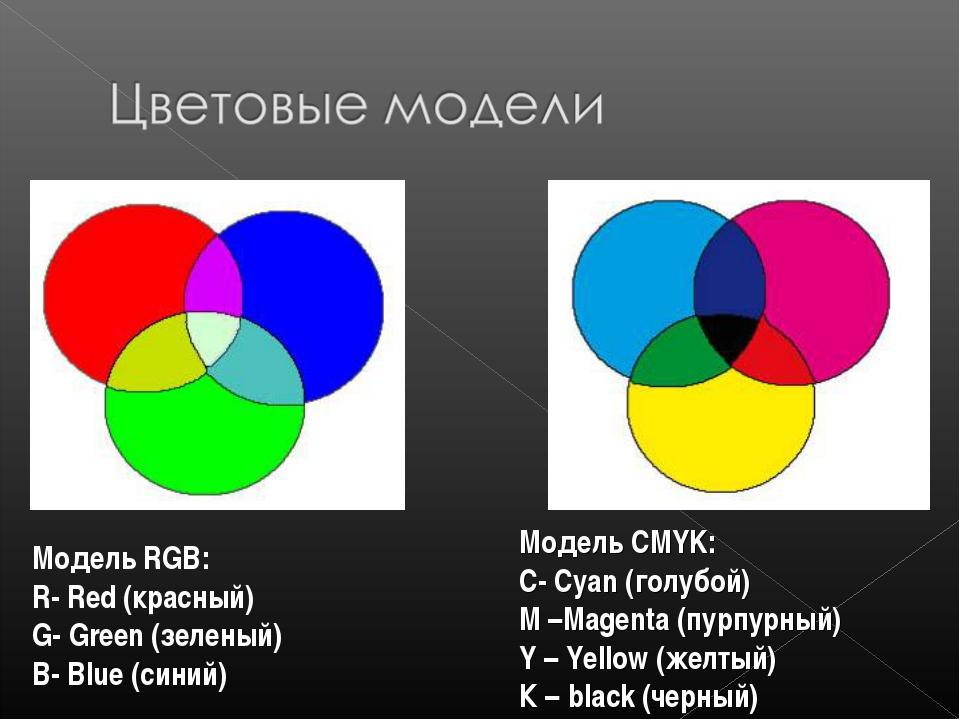 Модель RGB: R- Red (красный) G- Green (зеленый) B- Blue (синий) Модель CMYK:...