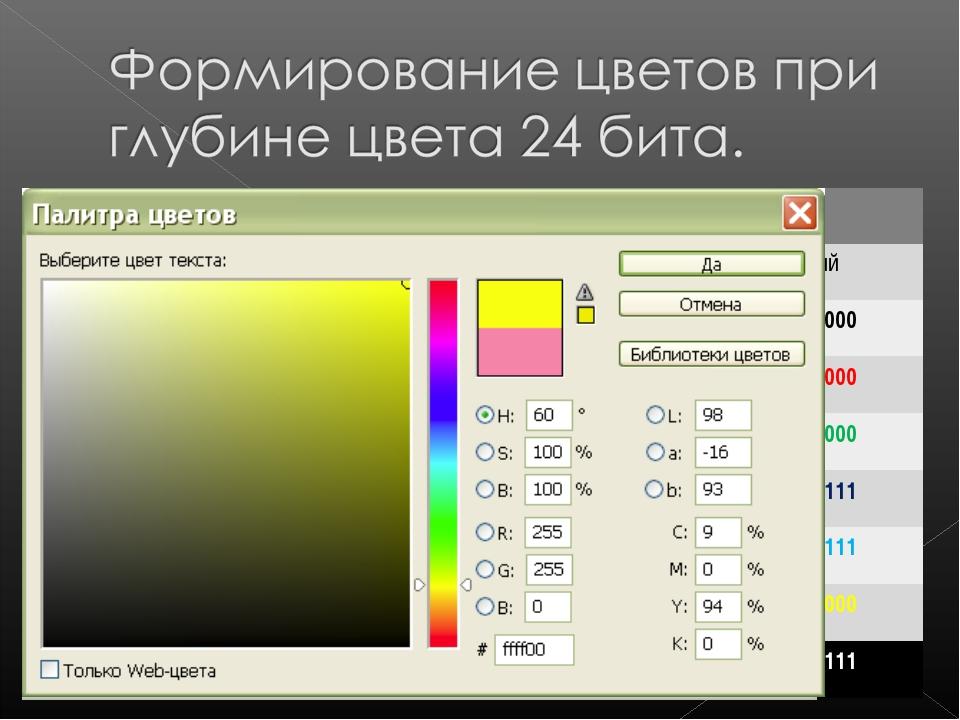 ЦветИнтенсивность КрасныйЗеленыйСиний Черный0000 00000000 00000000 00...