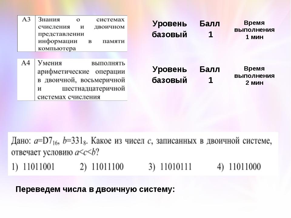 Переведем числа в двоичную систему: Уровень базовыйБалл 1Время выполнения 1...