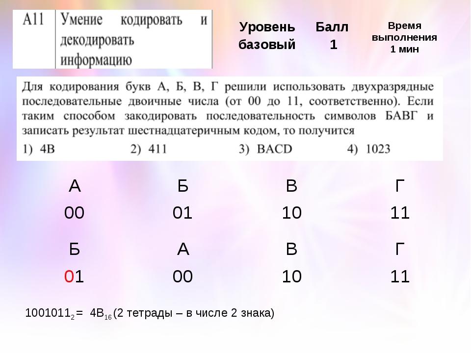 10010112 = 4B16 (2 тетрады – в числе 2 знака) АБВГ 00011011 БАВГ 01...