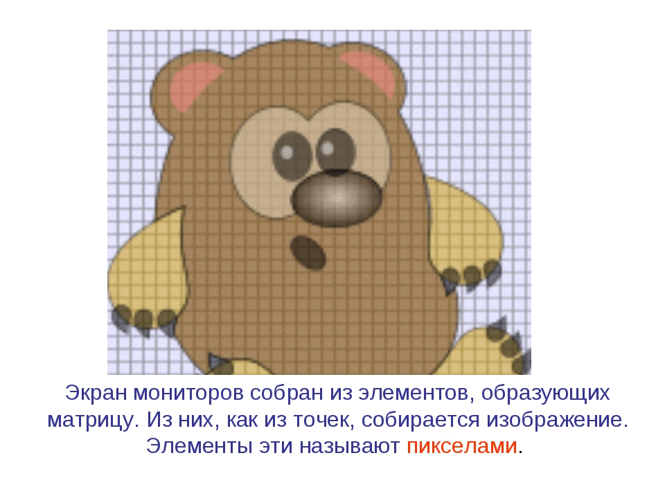Экран мониторов собран из элементов, образующих матрицу. Из них, как из точек...