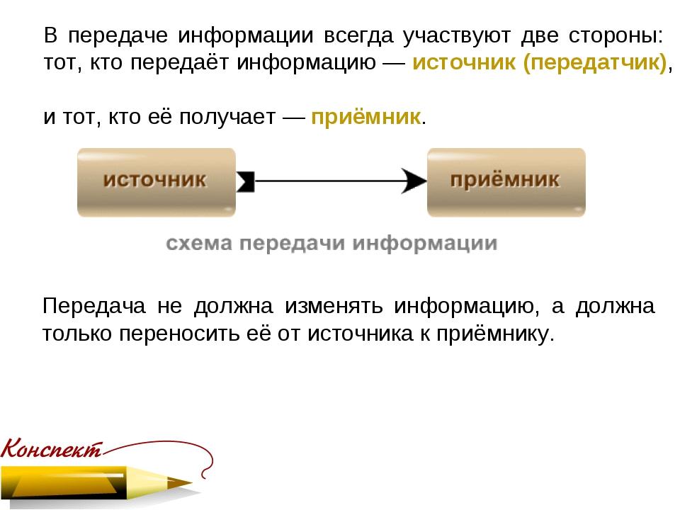 В передаче информации всегда участвуют две стороны: тот, кто передаёт информа...