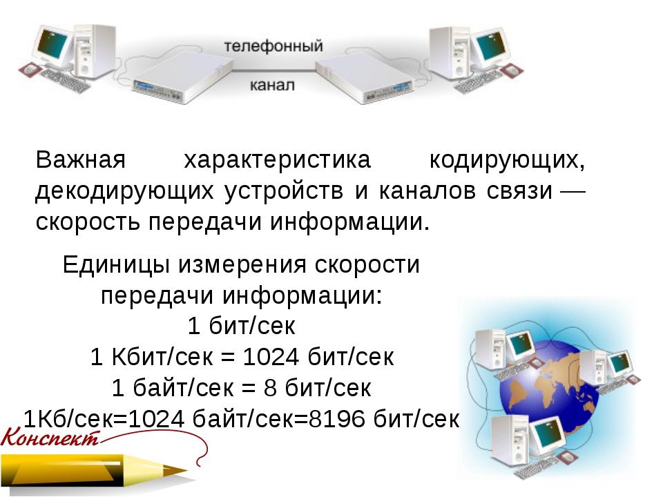 Важная характеристика кодирующих, декодирующих устройств и каналов связи— ск...